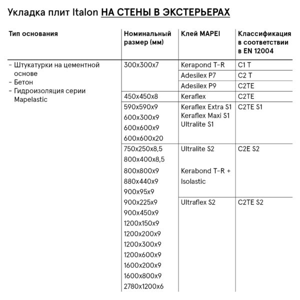 Post stucchi_22
