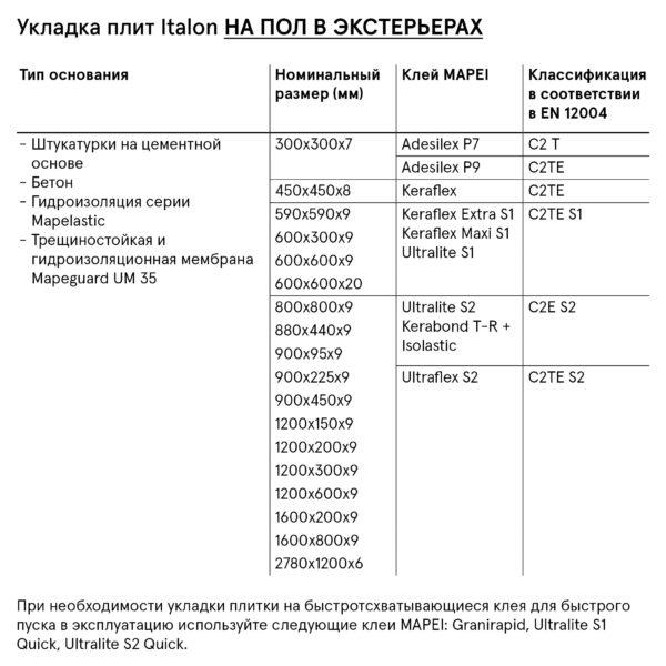 Post stucchi_23